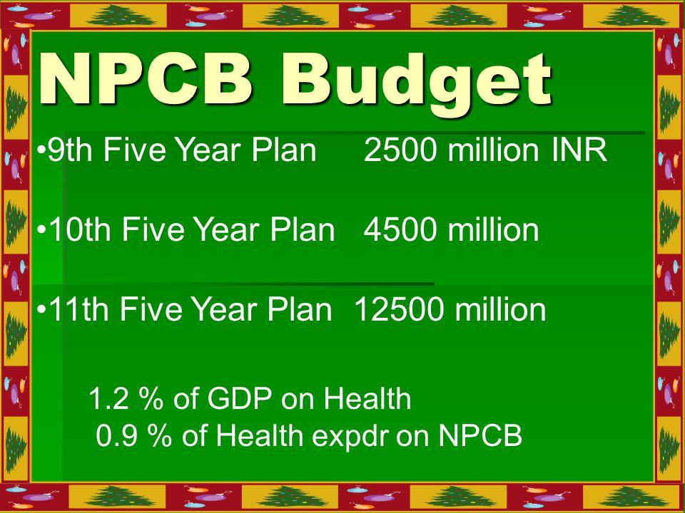 NPCB Budget 9th Five Year Plan 2500 million INR