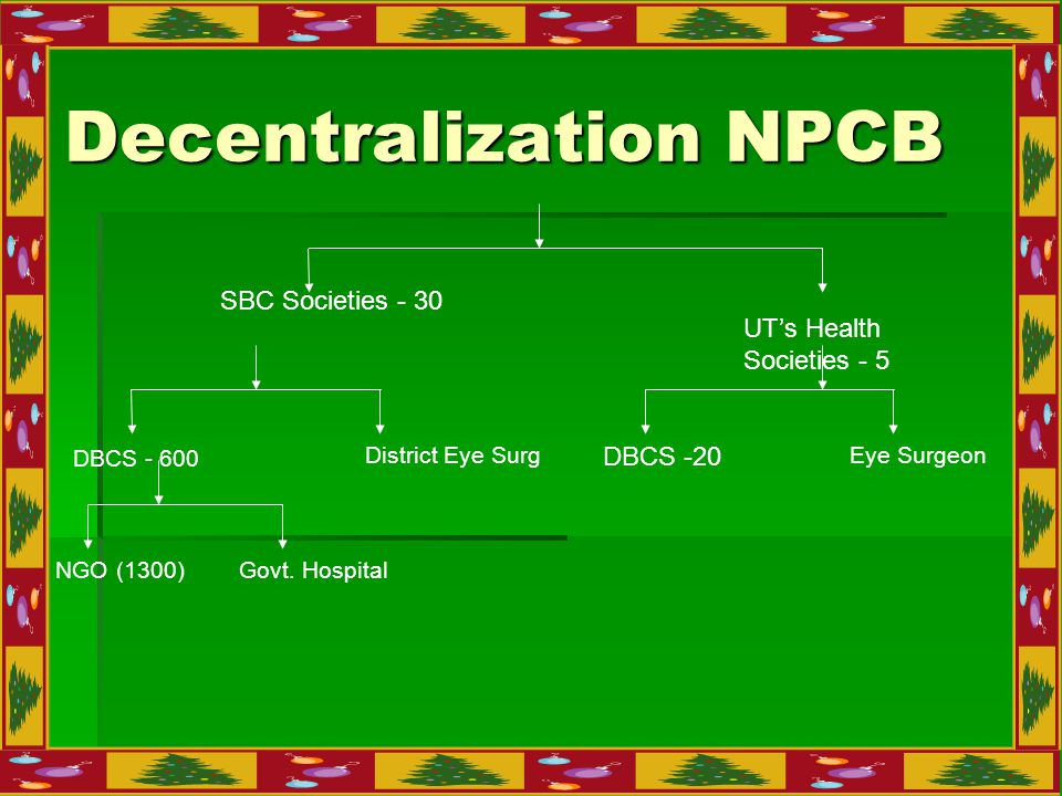 Decentralization NPCB