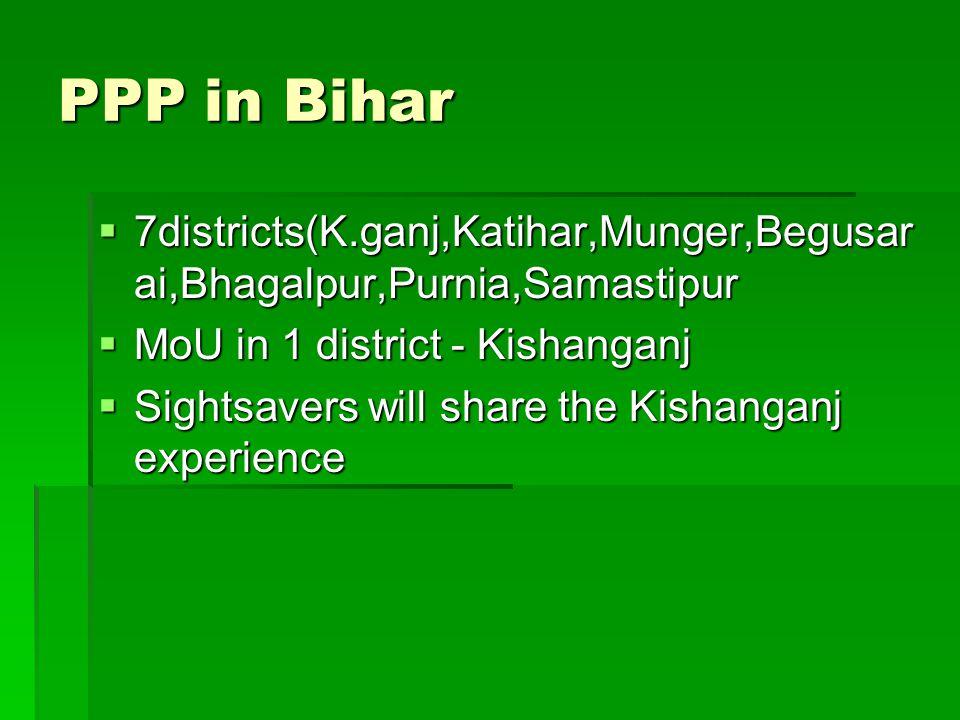 PPP in Bihar 7districts(K.ganj,Katihar,Munger,Begusarai,Bhagalpur,Purnia,Samastipur. MoU in 1 district - Kishanganj.