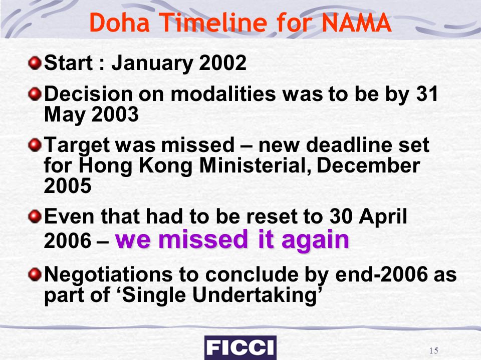 Doha Timeline for NAMA Start : January 2002