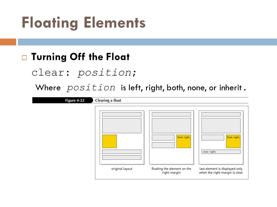 Floating Elements Turning Off the Float clear: position;