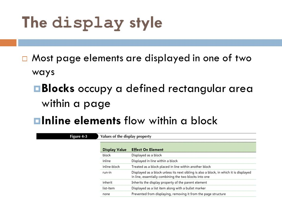 The display style Most page elements are displayed in one of two ways. Blocks occupy a defined rectangular area within a page.