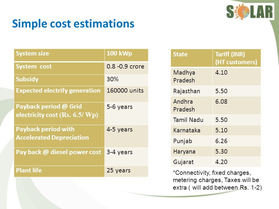 Simple cost estimations