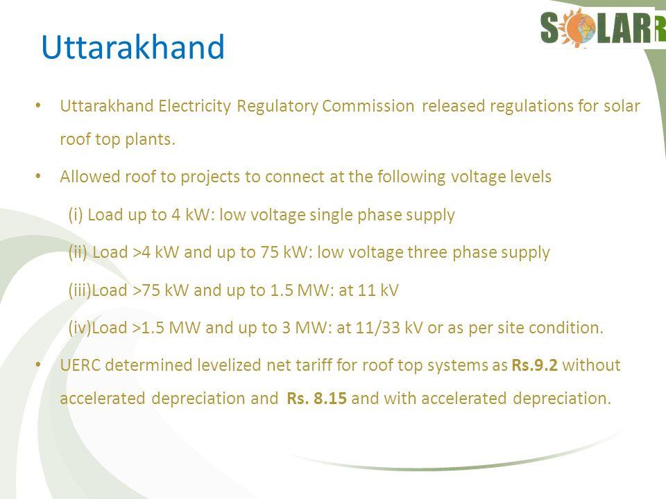 Uttarakhand Uttarakhand Electricity Regulatory Commission released regulations for solar roof top plants.