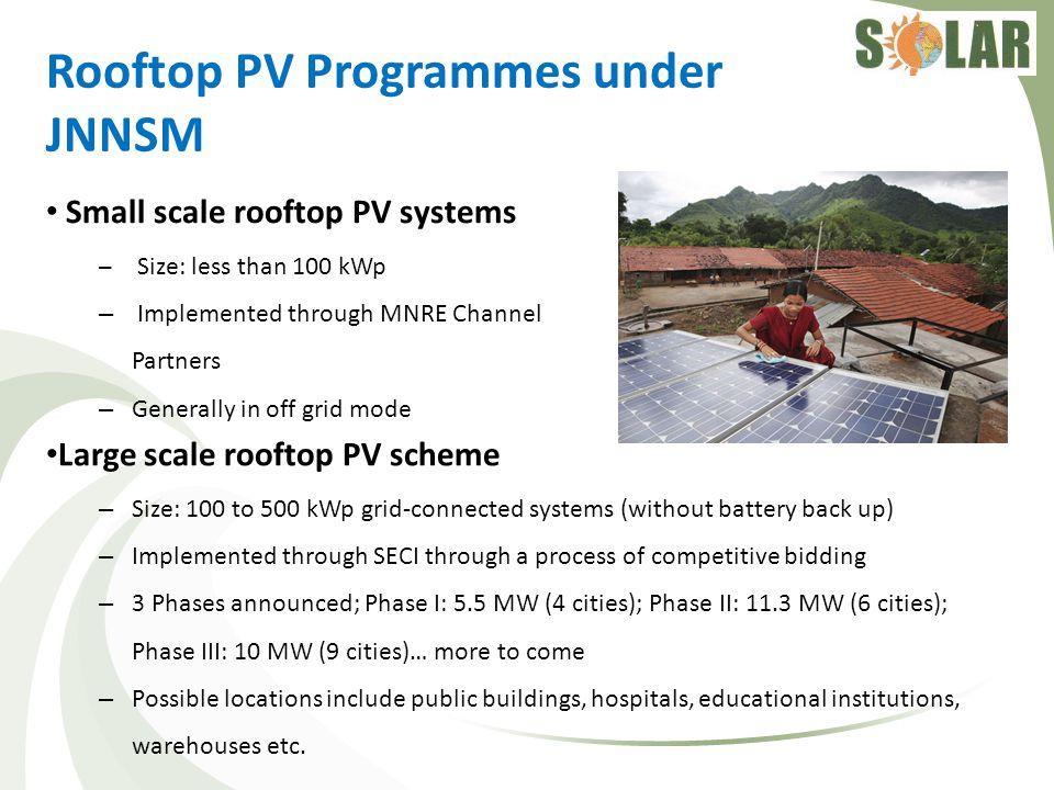 Rooftop PV Programmes under JNNSM
