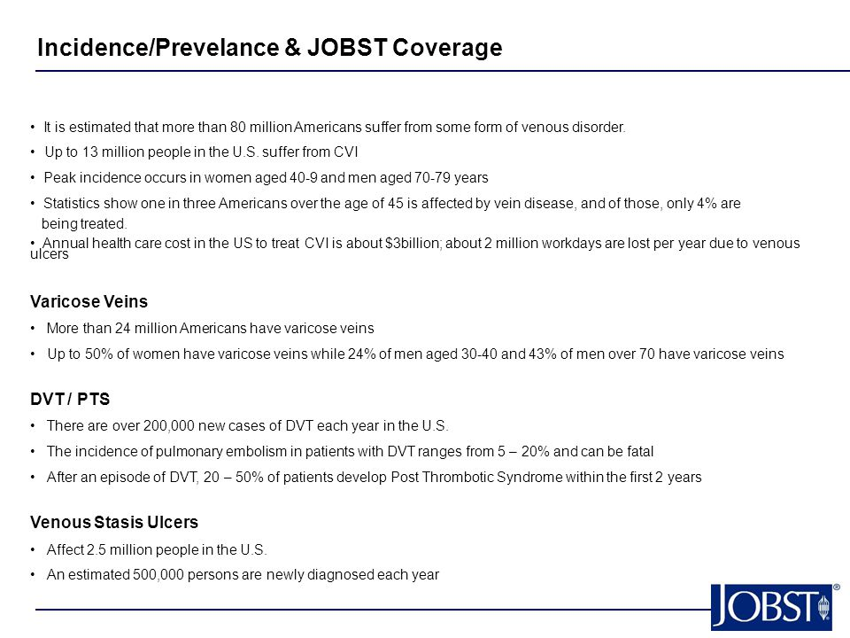 Incidence/Prevelance & JOBST Coverage