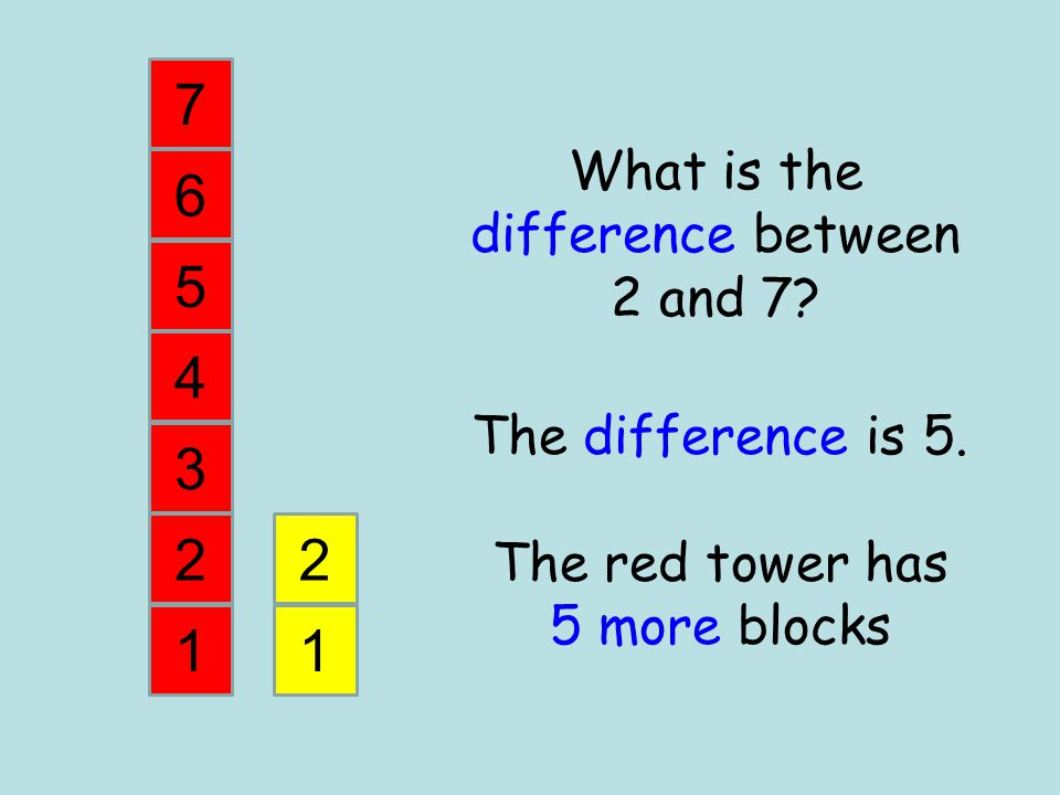 7 6 5 4 3 2 2 1 1 What is the difference between 2 and 7