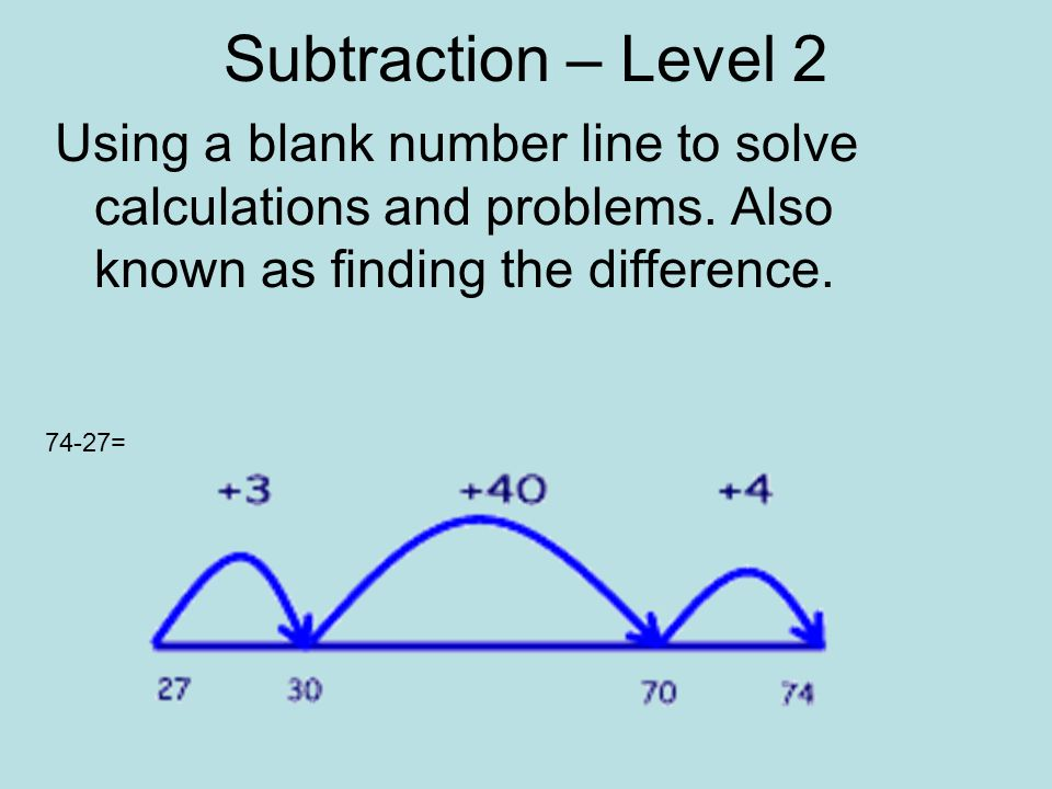 Subtraction – Level 2 Using a blank number line to solve calculations and problems. Also known as finding the difference.
