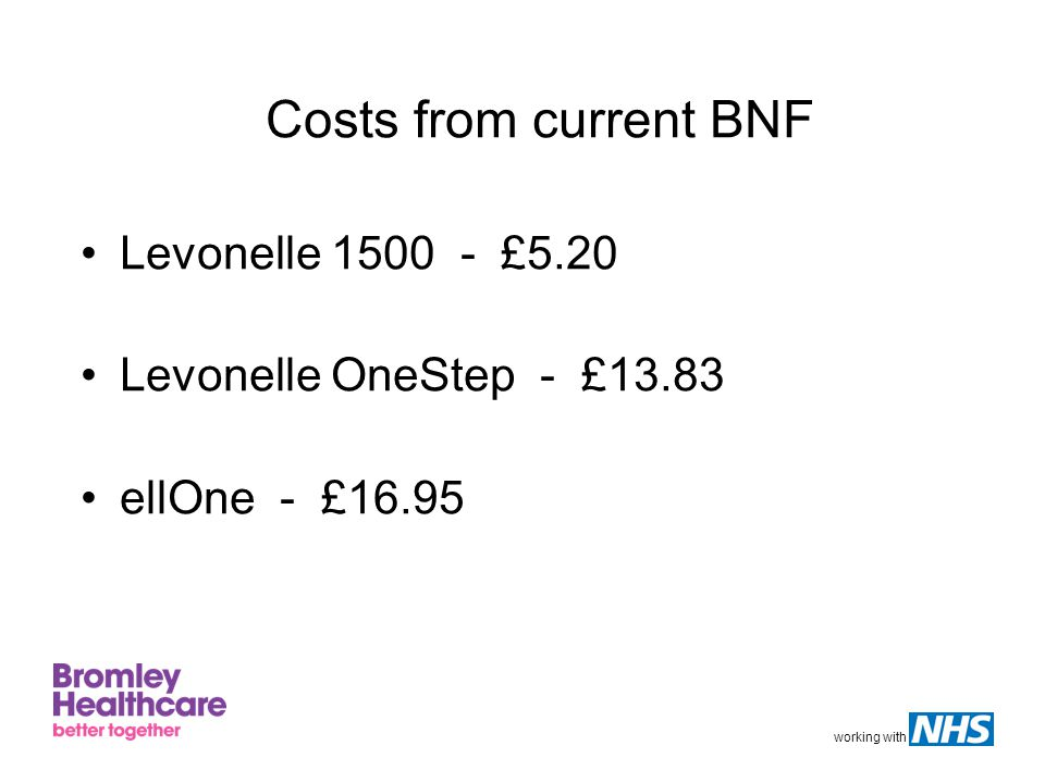 Costs from current BNF Levonelle 1500 - £5.20