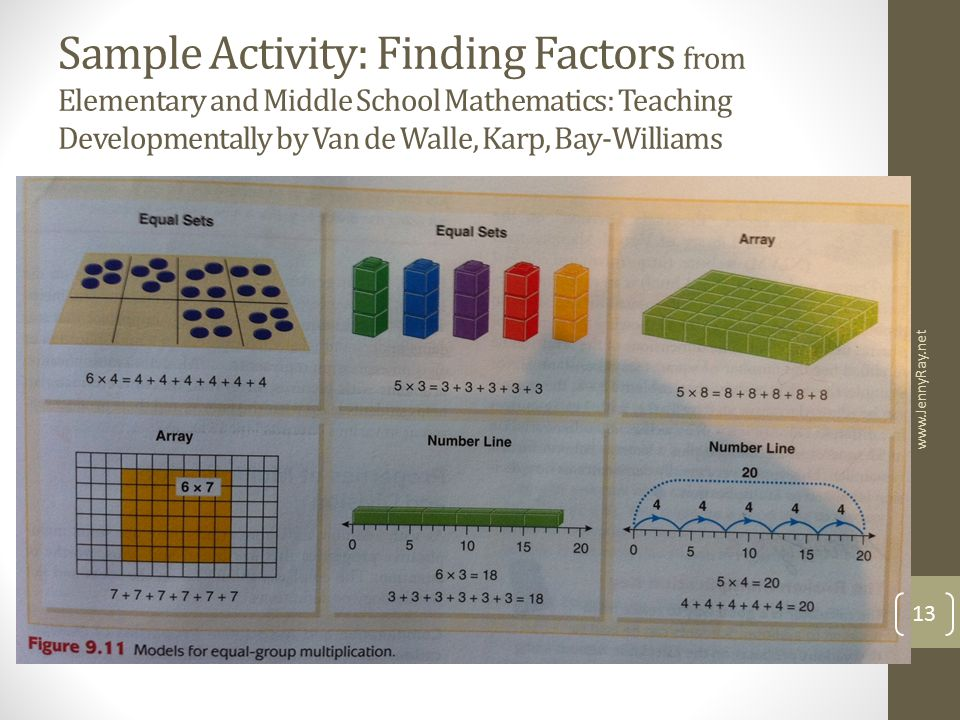 Sample Activity: Finding Factors from Elementary and Middle School Mathematics: Teaching Developmentally by Van de Walle, Karp, Bay-Williams
