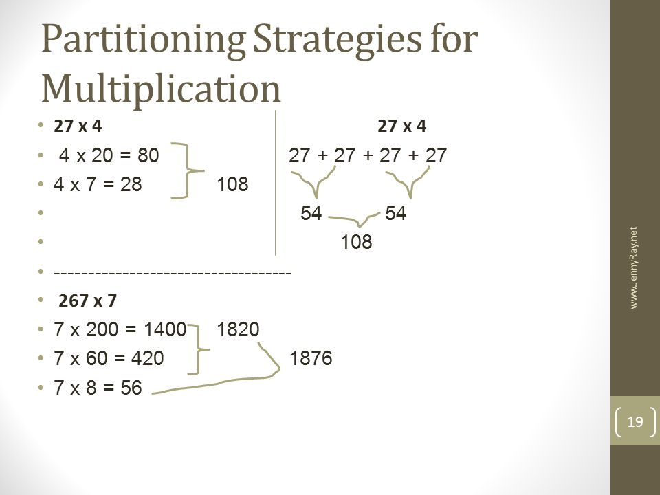 Partitioning Strategies for Multiplication