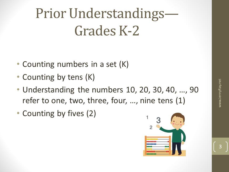 Prior Understandings— Grades K-2