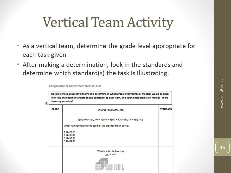 Vertical Team Activity