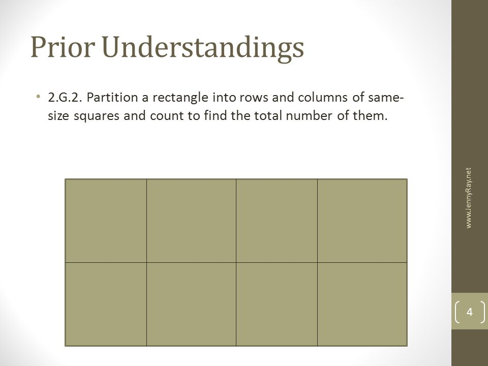 Prior Understandings 2.G.2. Partition a rectangle into rows and columns of same-size squares and count to find the total number of them.