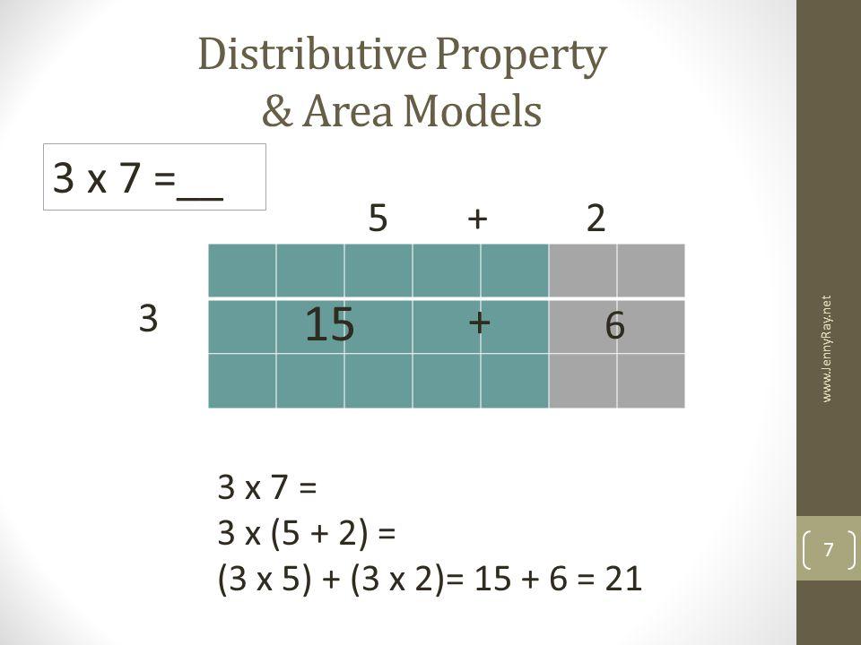Distributive Property & Area Models