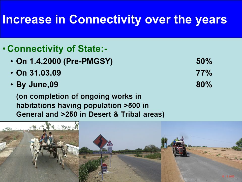 Increase in Connectivity over the years