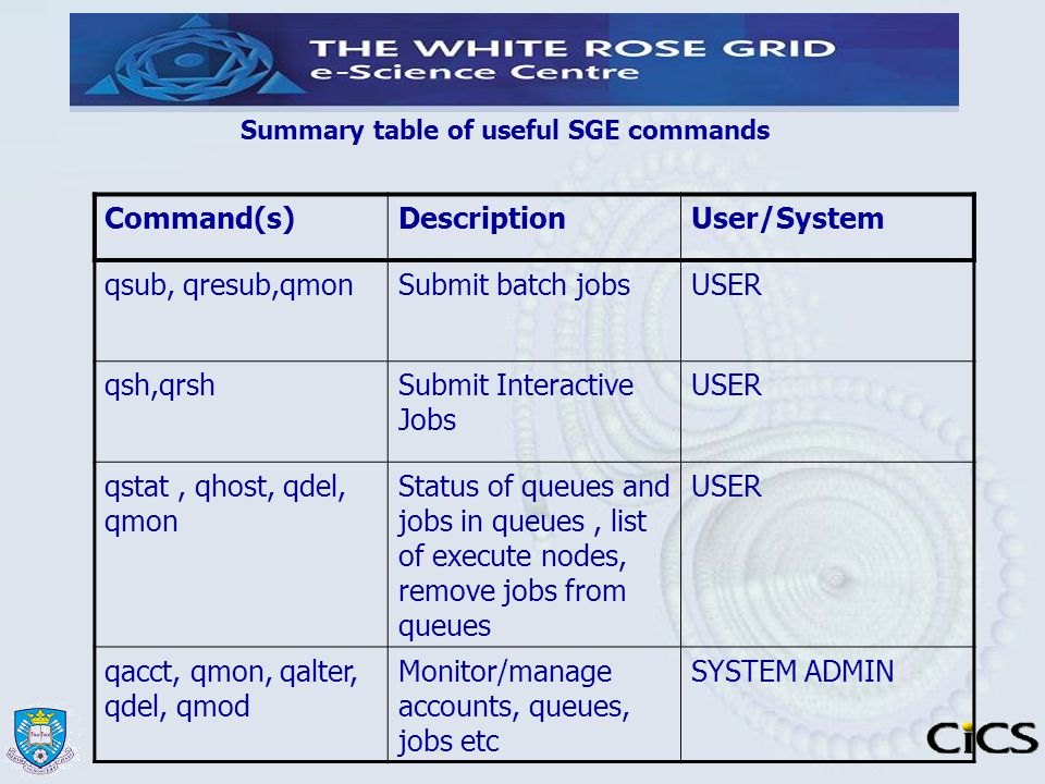 Summary table of useful SGE commands