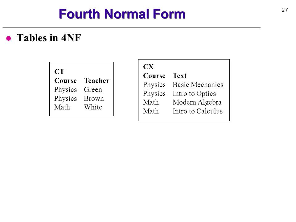 Fourth Normal Form Tables in 4NF CX CT Course Text Course Teacher