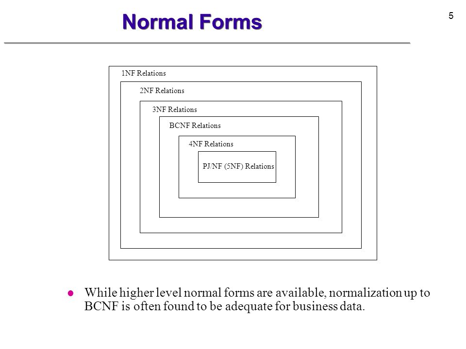 Normal Forms PJ/NF (5NF) Relations. 4NF Relations. BCNF Relations. 3NF Relations. 2NF Relations.