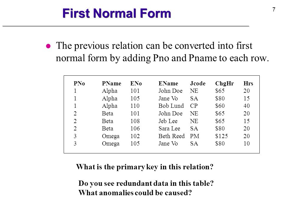 First Normal Form The previous relation can be converted into first normal form by adding Pno and Pname to each row.