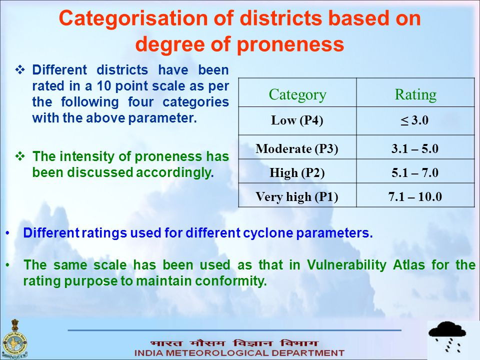 Categorisation of districts based on degree of proneness