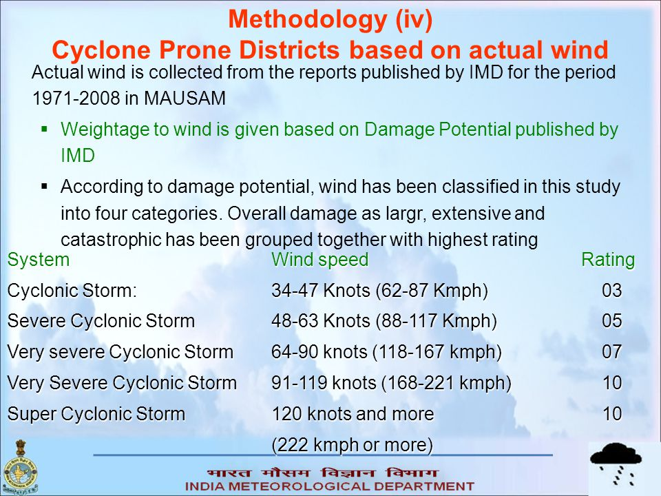 Methodology (iv) Cyclone Prone Districts based on actual wind
