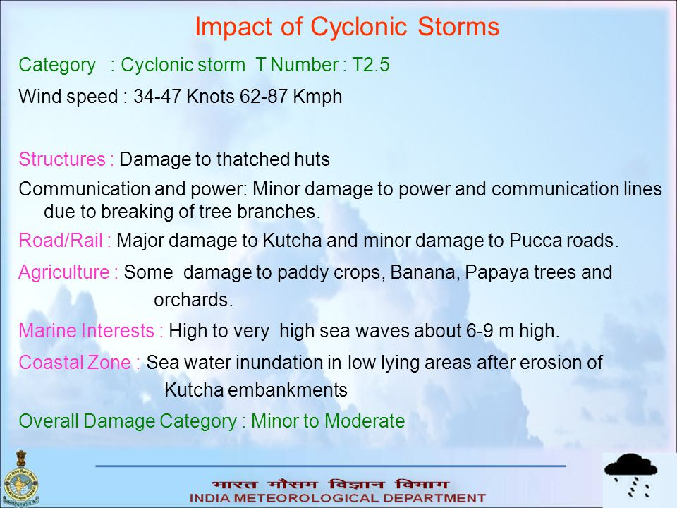 Impact of Cyclonic Storms