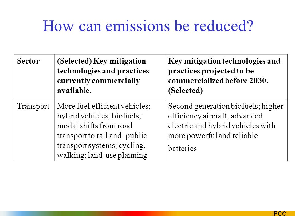 How can emissions be reduced