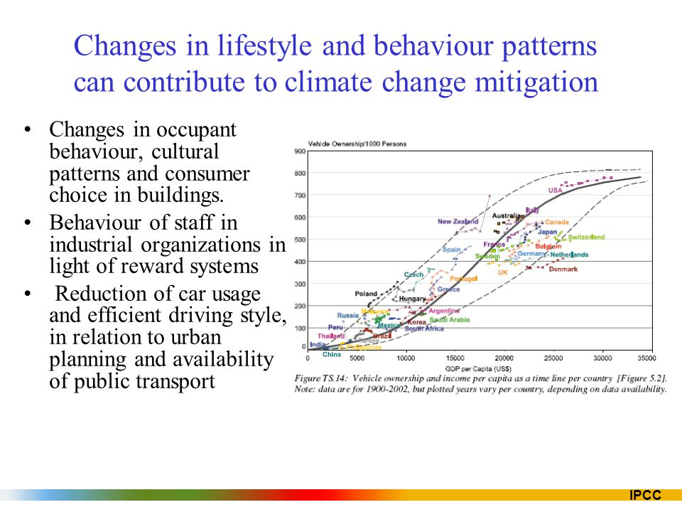 Changes in lifestyle and behaviour patterns can contribute to climate change mitigation