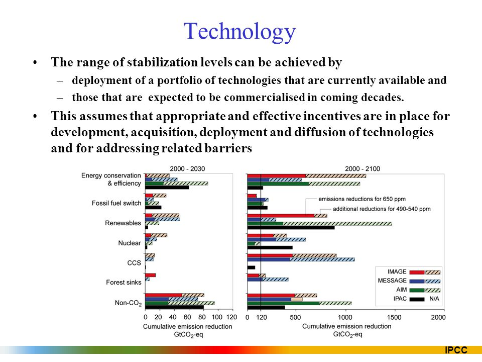 Technology The range of stabilization levels can be achieved by