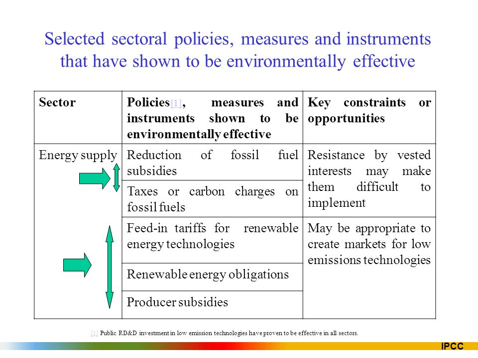 Selected sectoral policies, measures and instruments that have shown to be environmentally effective