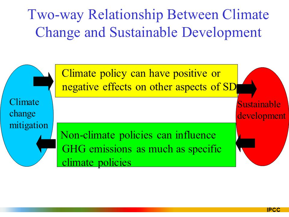 Two-way Relationship Between Climate Change and Sustainable Development
