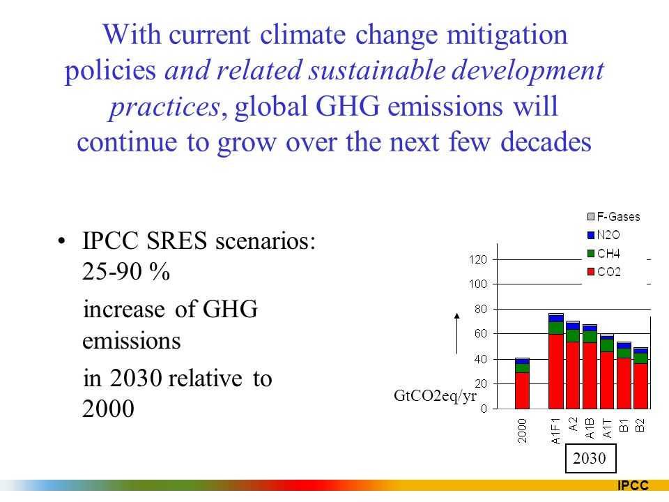 With current climate change mitigation policies and related sustainable development practices, global GHG emissions will continue to grow over the next few decades
