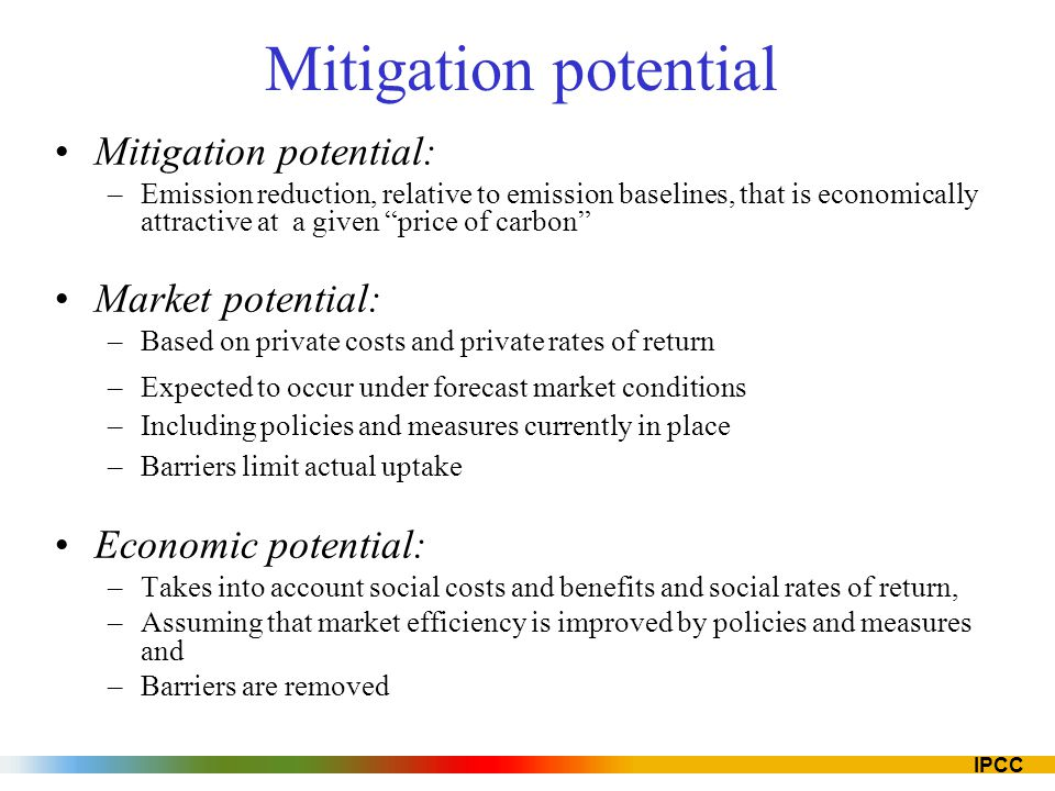 Mitigation potential Mitigation potential: Market potential:
