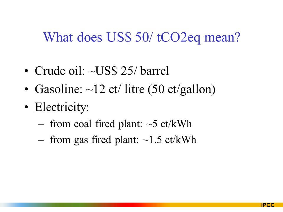 What does US$ 50/ tCO2eq mean