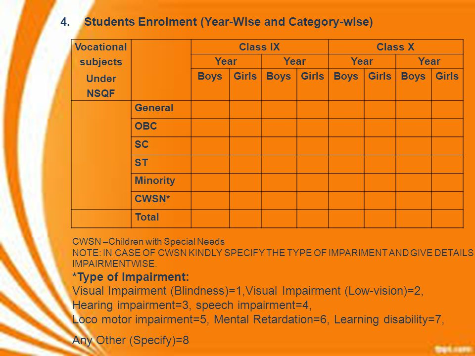 4. Students Enrolment (Year-Wise and Category-wise)