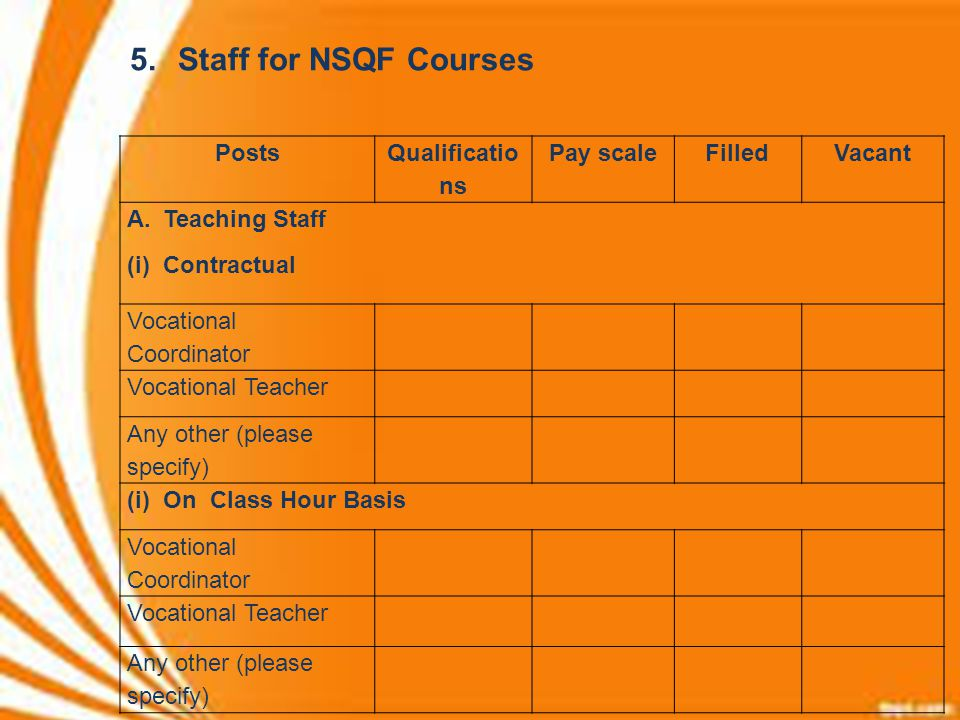5. Staff for NSQF Courses Posts Qualifications Pay scale Filled Vacant