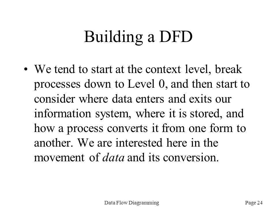 Building a DFD