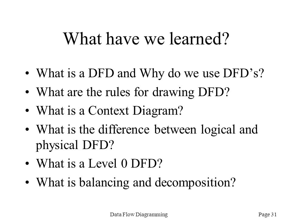 What have we learned What is a DFD and Why do we use DFD's