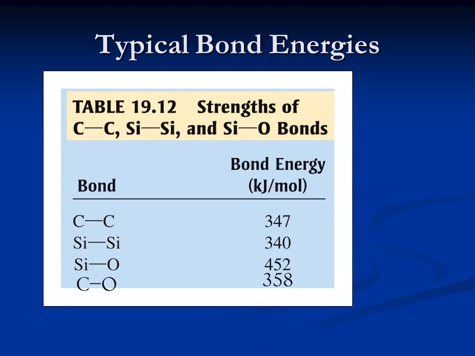 Typical Bond Energies 358 C−O