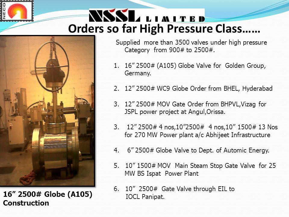 Orders so far High Pressure Class……