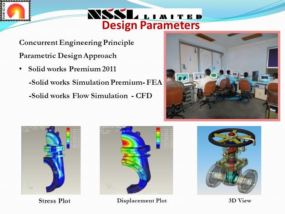 Design Parameters Concurrent Engineering Principle