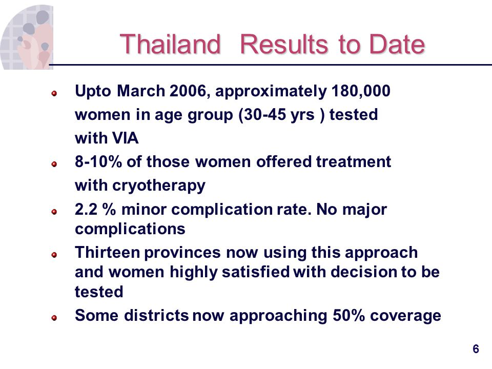 Thailand Results to Date