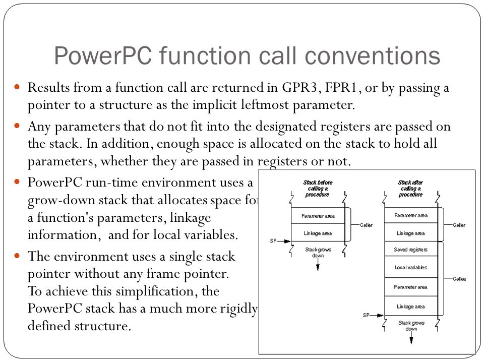 PowerPC function call conventions