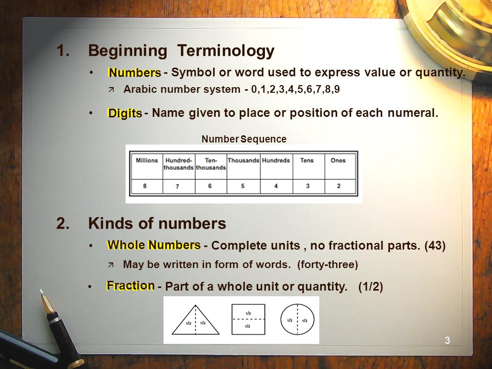 1. Beginning Terminology