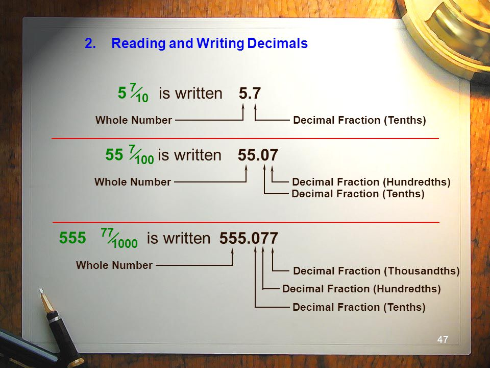 5 is written 5.7 55 is written 55.07 555 is written 555.077