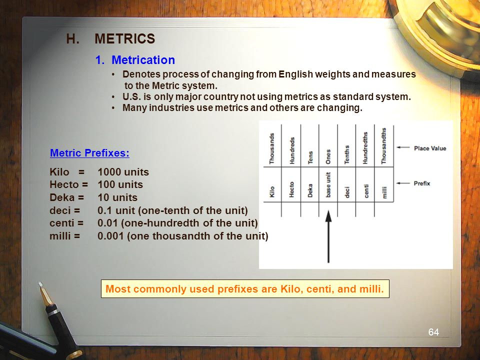 H. METRICS 1. Metrication Metric Prefixes: Kilo = 1000 units
