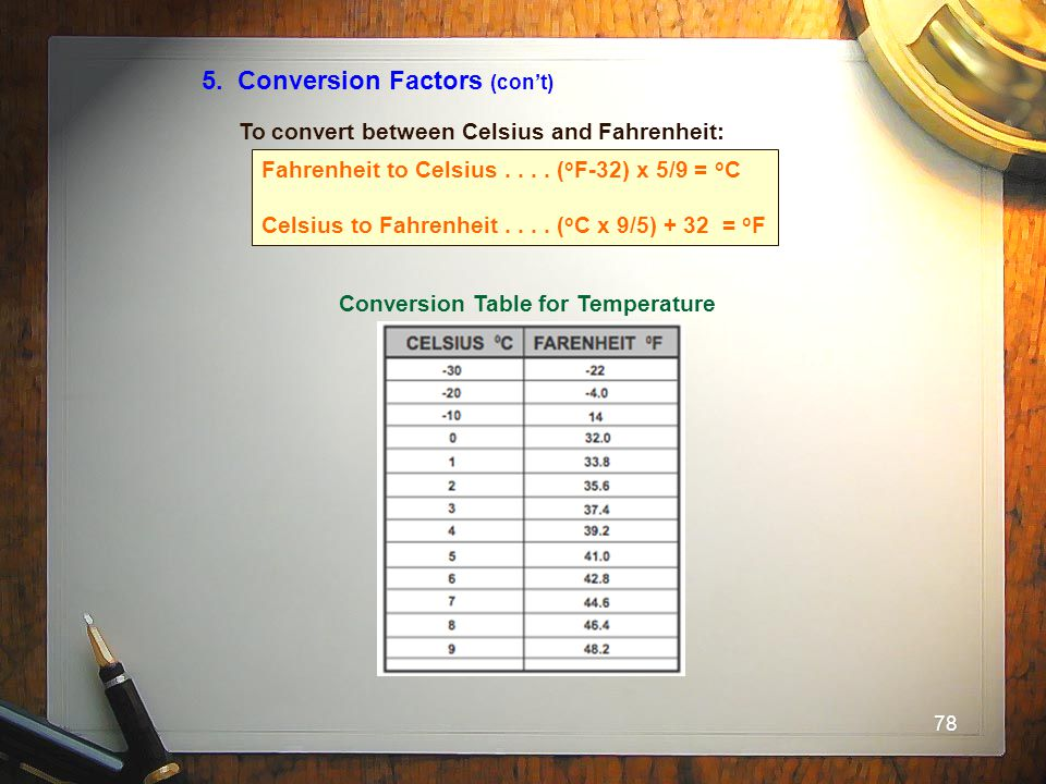 5. Conversion Factors (con't)