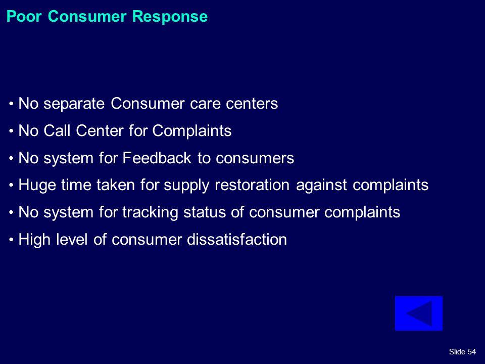 Poor Consumer Response