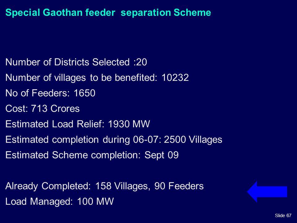 Special Gaothan feeder separation Scheme